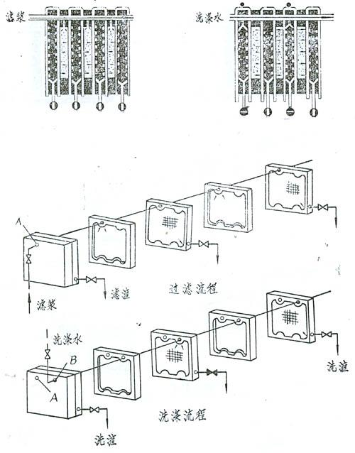板框压滤机用电流继器电路图